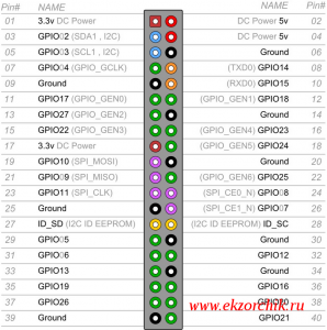 Схема подключения к Raspberry Pi 3 Model B
